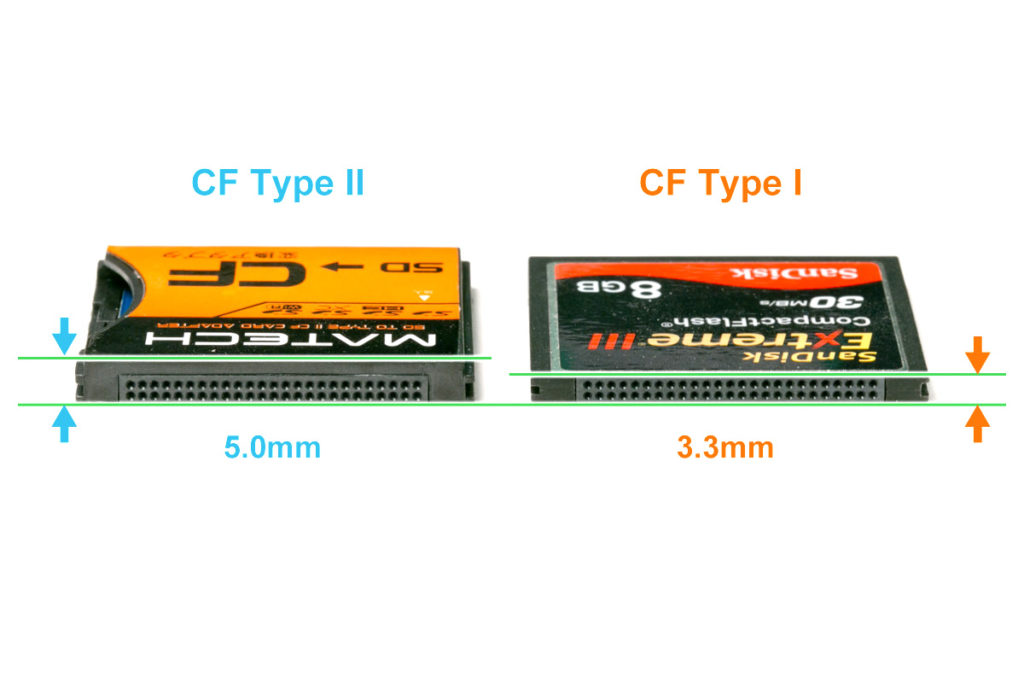 CF Type1とCF Type2 厚みの差