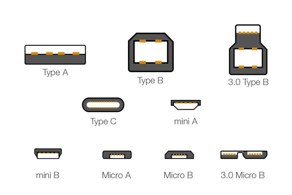 こんなに有る……USB コネクタ形状一覧