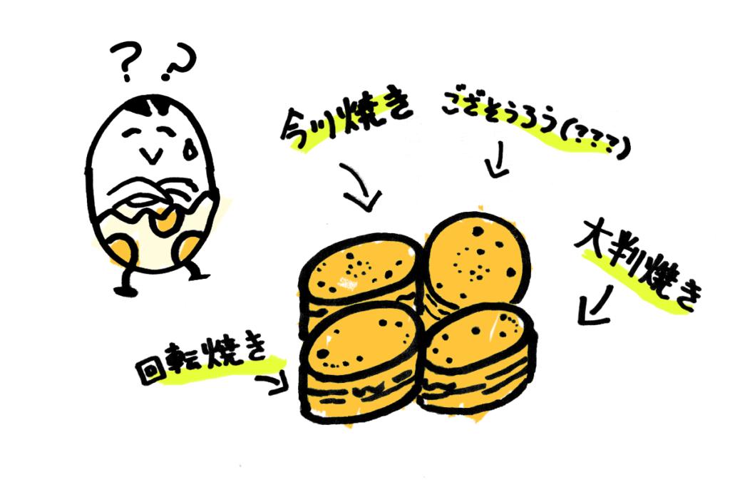 焼き 方 大判 呼び 大判焼き、それとも今川焼き?地域ごとに違うアノ食べ物なんて呼ぶ?