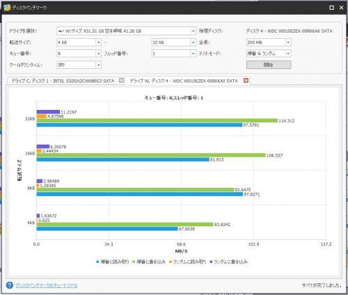 ディスクベンチマーク結果 SSDの例  (シーケンシャル&ランダム リード/ライト)
