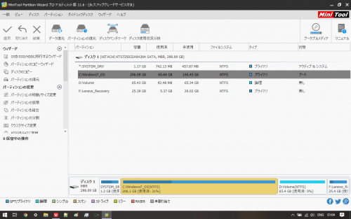 MiniTool Partition Wizard メイン画面