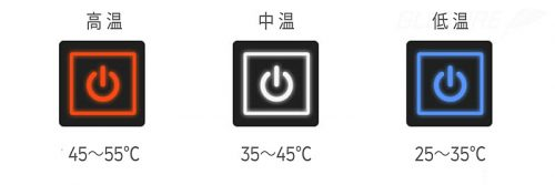 Humbgoダウンジャケットは、高温:45~55℃/中温:35~45℃/高温:25~35℃ の三段階の温度設定が可能