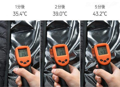 Humbgo発熱するダウンジャケット 電源を入れてからの加熱速度テスト