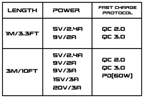 キメラ 5-in-1 ケーブルの仕様表
