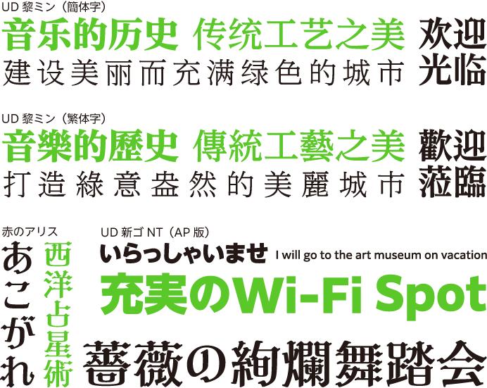 MORISAWA PASSPORT アップグレード2020年2月版
