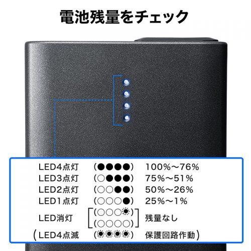 4段階LEDで残量をチェック