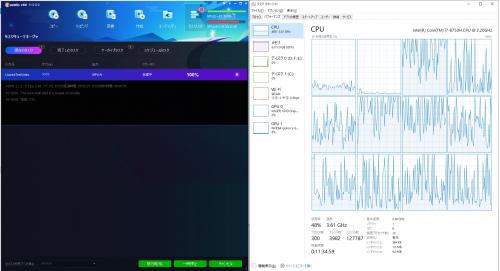 CPU利用状況