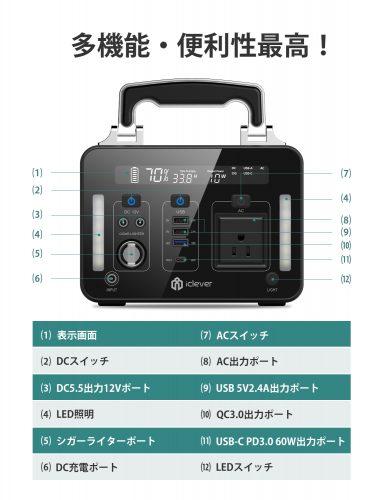 『iClever UA500-01』の多様な入出力