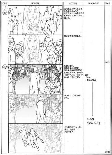 KON'S TONE 「妄想」の産物イメージ