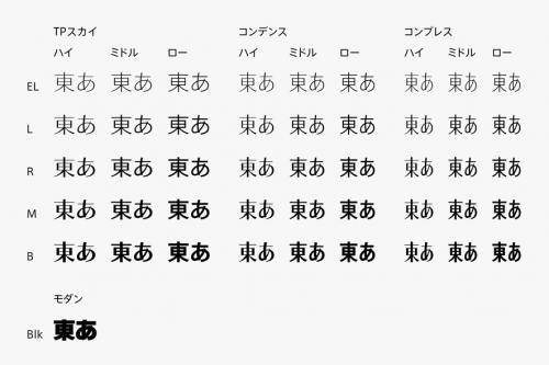 『TPスカイファミリー』 ウエイト・コントラスト・字幅の3 つの軸を持つ初めての日本語フォント