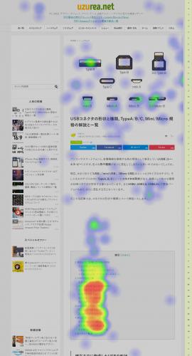 より多くクリックされている箇所が暖色で表示される。 画面右側は縦軸でのクリック数を計測した『カウントバー』