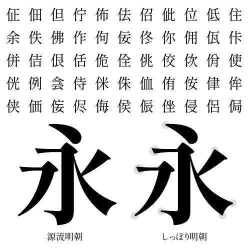 漢字は『源流明朝』のものを14,828字収録