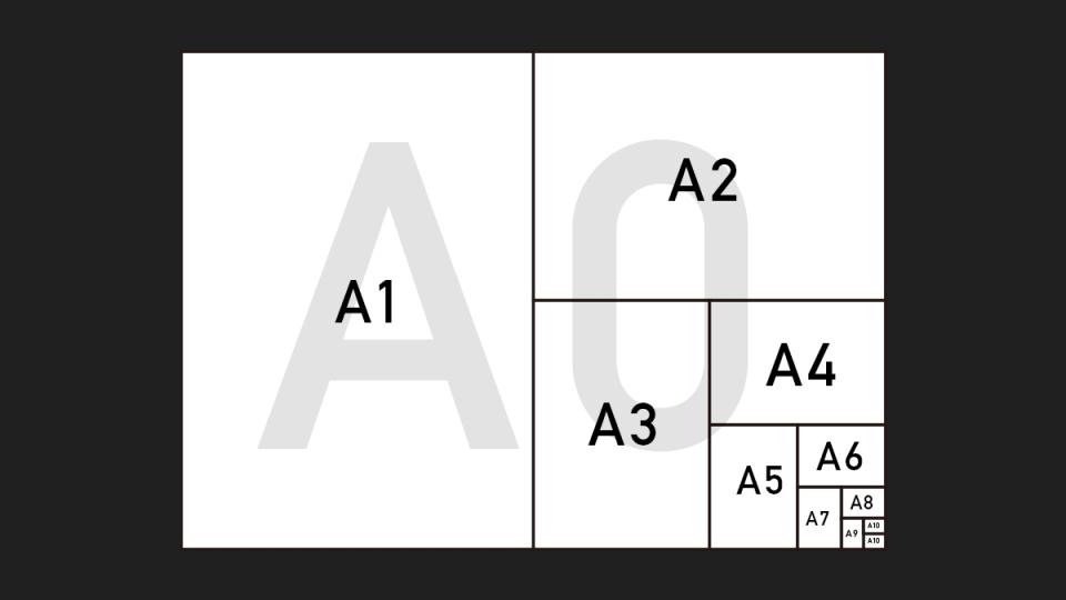 A判(A3、A4、A5...)用紙サイズ一覧と、サイズ・ピクセル算出ツール