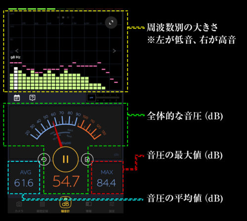『デジベルX Pro』画面の解説