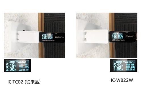 従来品『IC-TC02』と新モデル『IC-WB22W』に給電性能をテスターでチェック