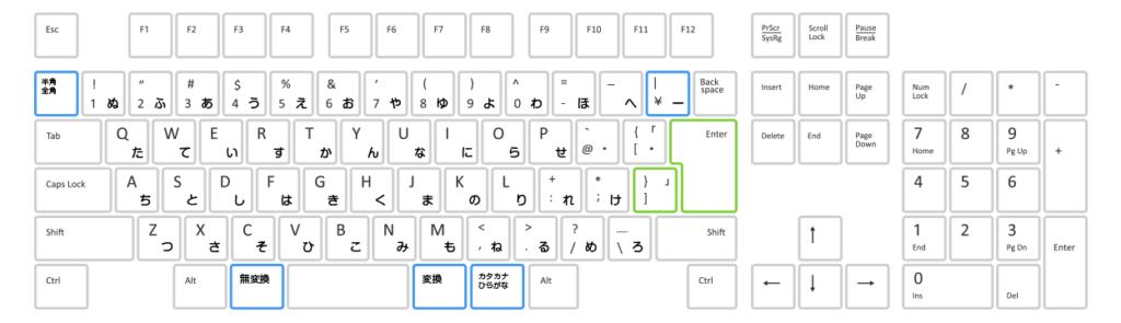 日本語 106キーボード の配列画像