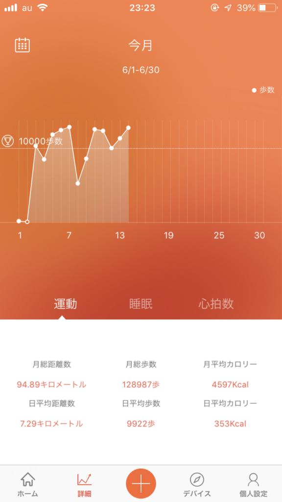 歩数の統計 今月