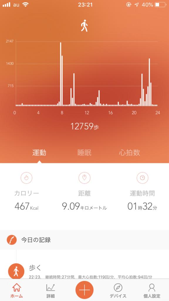 徒歩数の統計グラフ