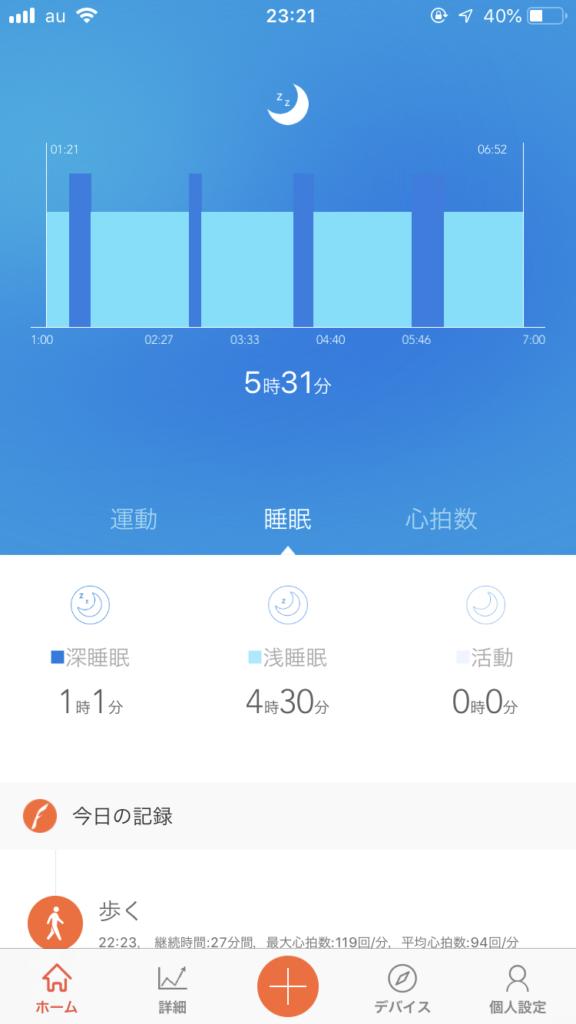 睡眠の統計グラフ