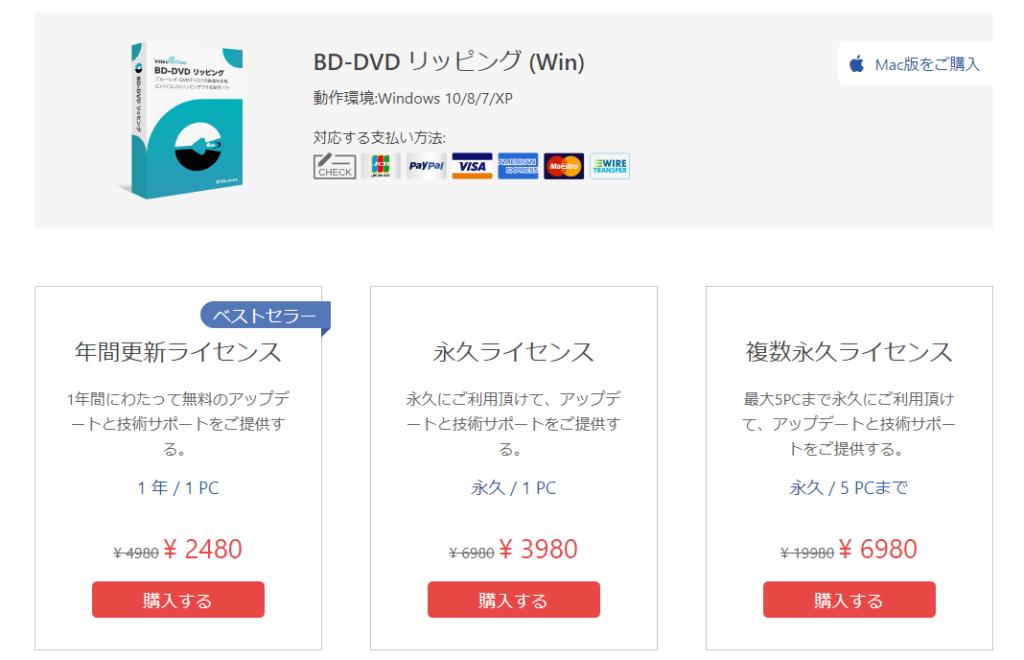 『VideoSolo BD-DVD リッピング』 ライセンス購入ページ